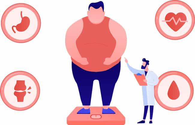 dianol skutecznie zwalcza nadwagę osób otyłych i chorych
